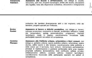 comune_napoli_giunta_deleghe2_ildesk