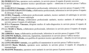 loreto_mare_arrestati1_ildesk