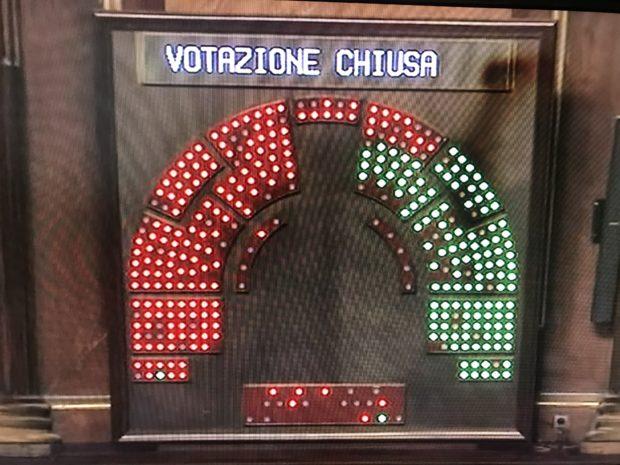 Senato, bocciate le mozioni per l'immediata sfiducia a Conte