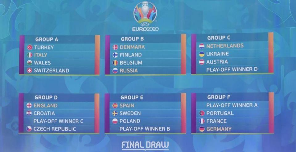 Euro 2020: l'Italia pesca Turchia, Galles e Svizzera